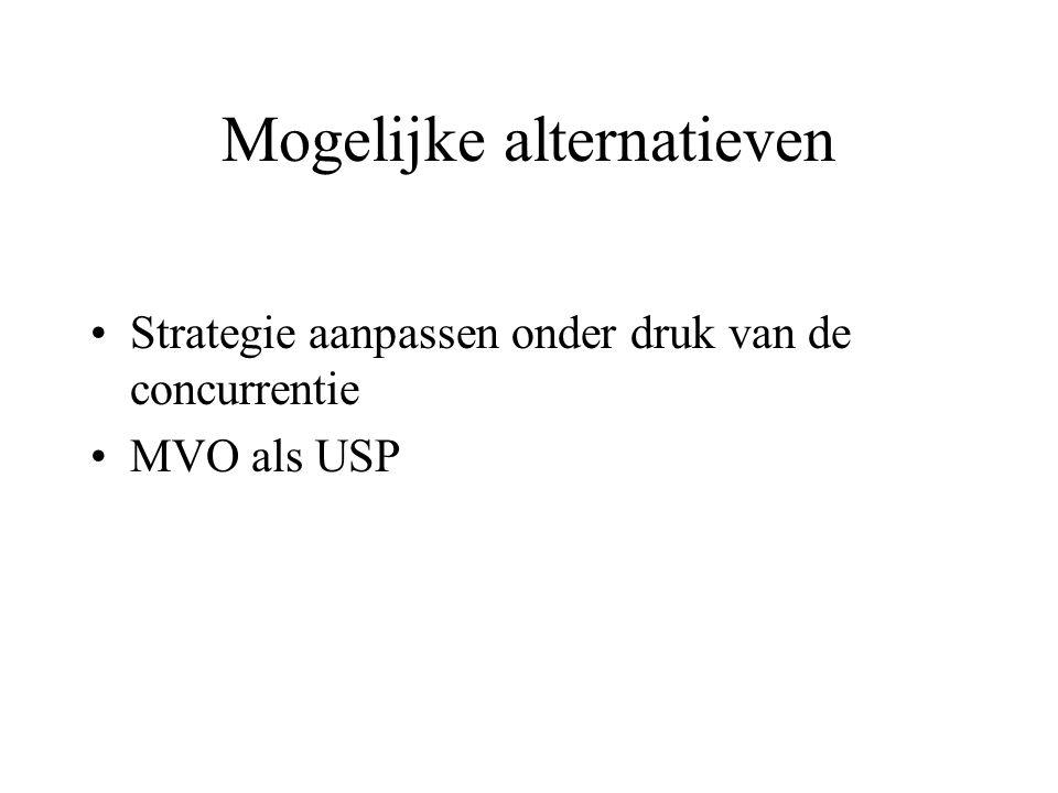 Mogelijke alternatieven Strategie aanpassen onder druk van de concurrentie MVO als USP