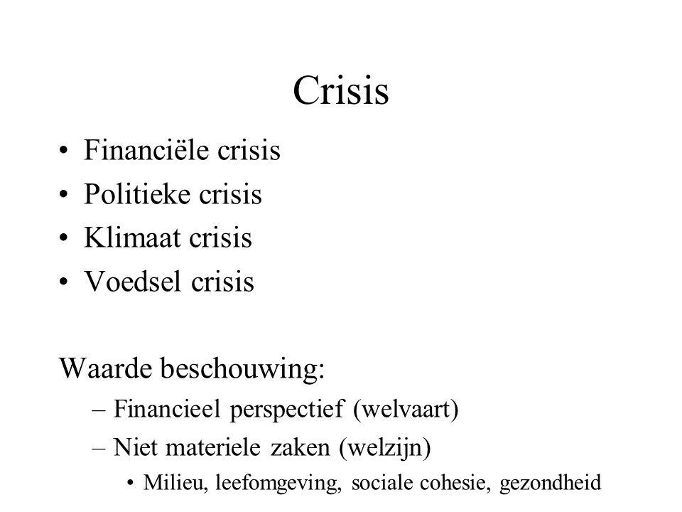 Crisis Financiële crisis Politieke crisis Klimaat crisis Voedsel crisis Waarde beschouwing: –Financieel perspectief (welvaart) –Niet materiele zaken (welzijn) Milieu, leefomgeving, sociale cohesie, gezondheid