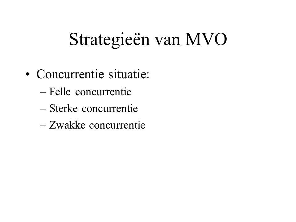 Strategieën van MVO Concurrentie situatie: –Felle concurrentie –Sterke concurrentie –Zwakke concurrentie