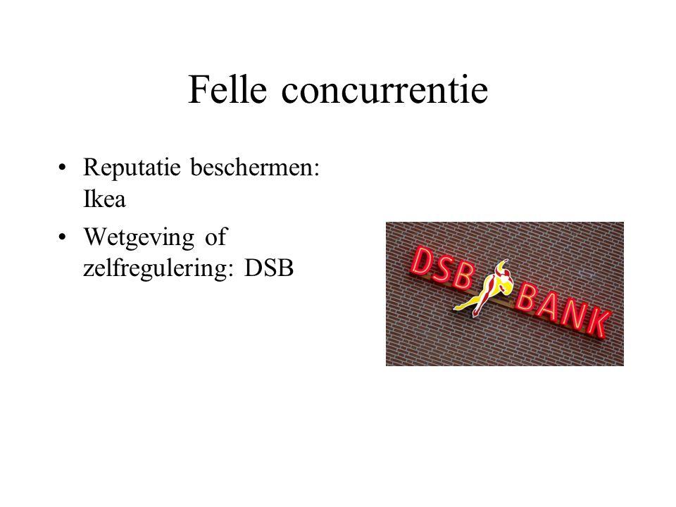 Felle concurrentie Reputatie beschermen: Ikea Wetgeving of zelfregulering: DSB