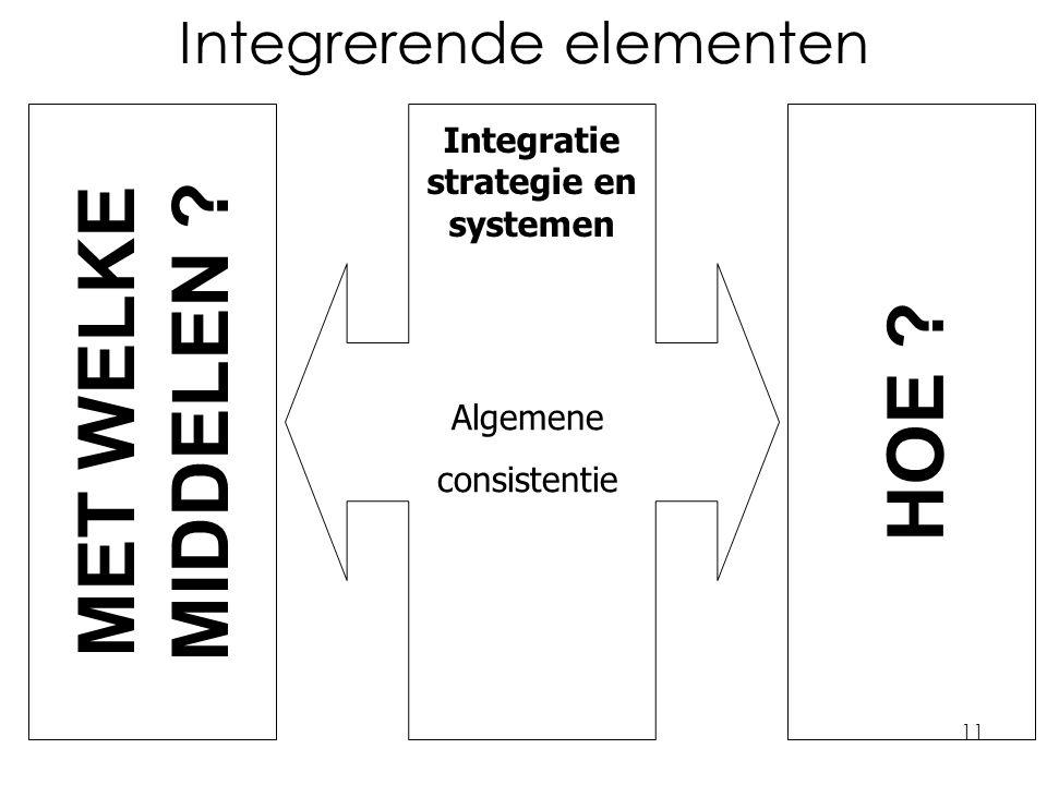 11 Integrerende elementen Algemene consistentie Integratie strategie en systemen MET WELKE MIDDELEN ? HOE ?
