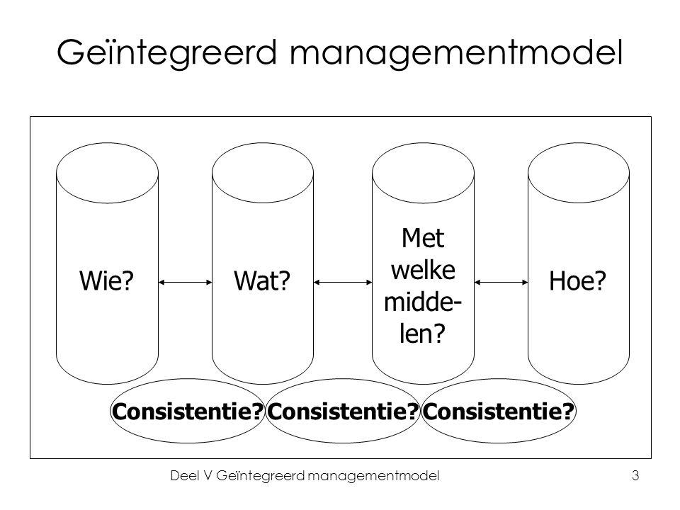 Deel V Geïntegreerd managementmodel3 Geïntegreerd managementmodel Wie?Wat? Met welke midde- len? Hoe? Consistentie?