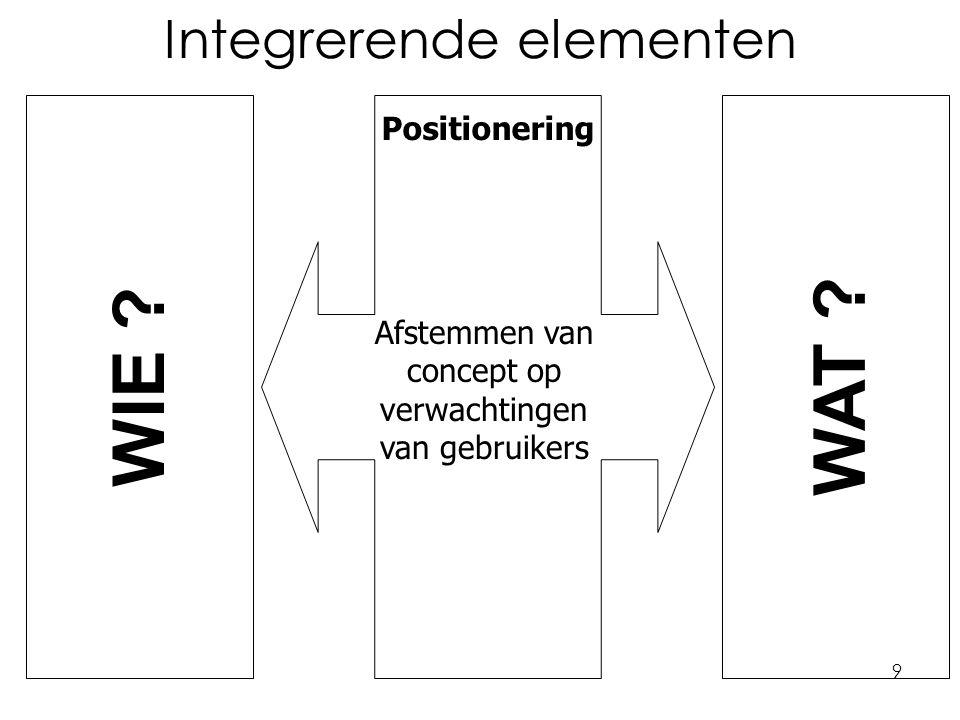 9 Integrerende elementen Afstemmen van concept op verwachtingen van gebruikers Positionering WIE ?WAT ?