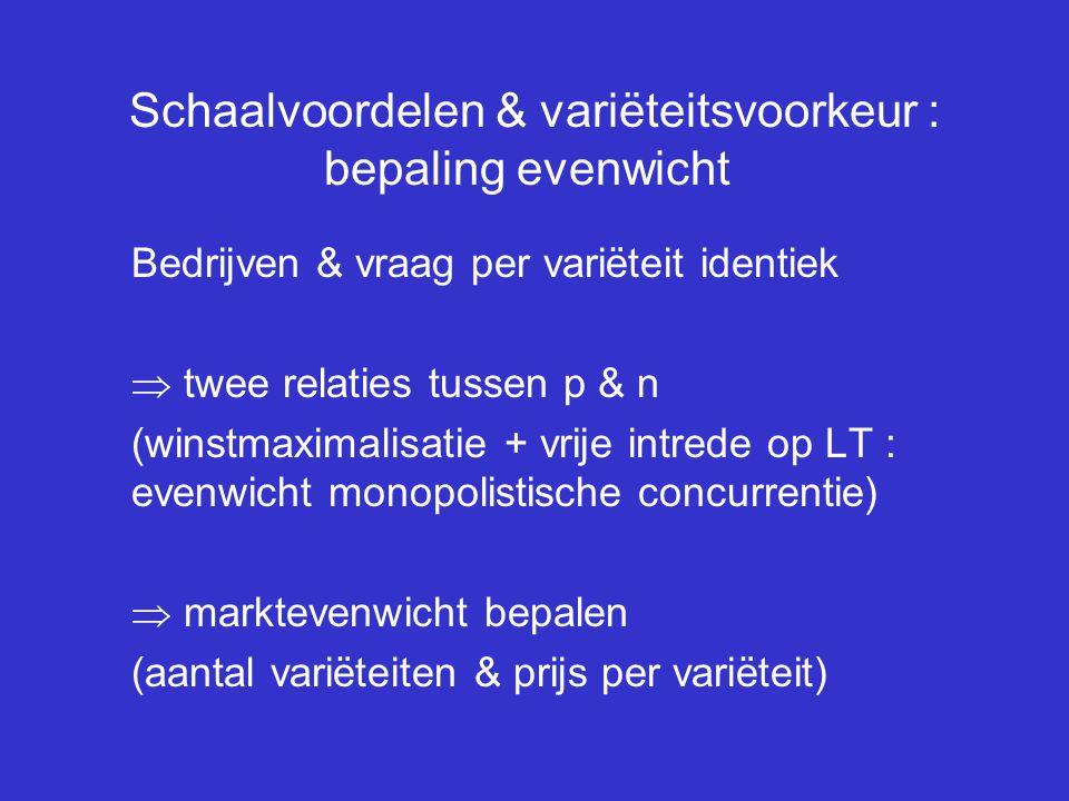 Schaalvoordelen & variëteitsvoorkeur : bepaling evenwicht) Bedrijven & vraag per variëteit identiek  twee relaties tussen p & n (winstmaximalisatie +