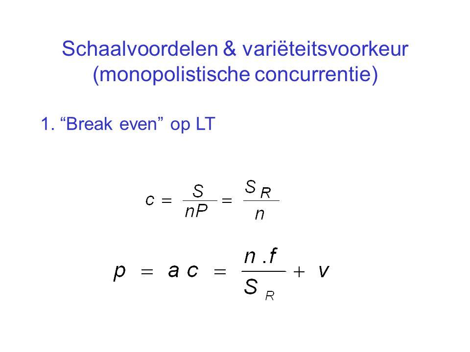 """Schaalvoordelen & variëteitsvoorkeur (monopolistische concurrentie) 1. """"Break even"""" op LT"""