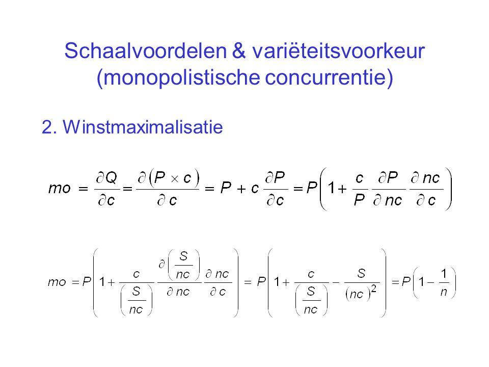 Schaalvoordelen & variëteitsvoorkeur (monopolistische concurrentie) 2. Winstmaximalisatie