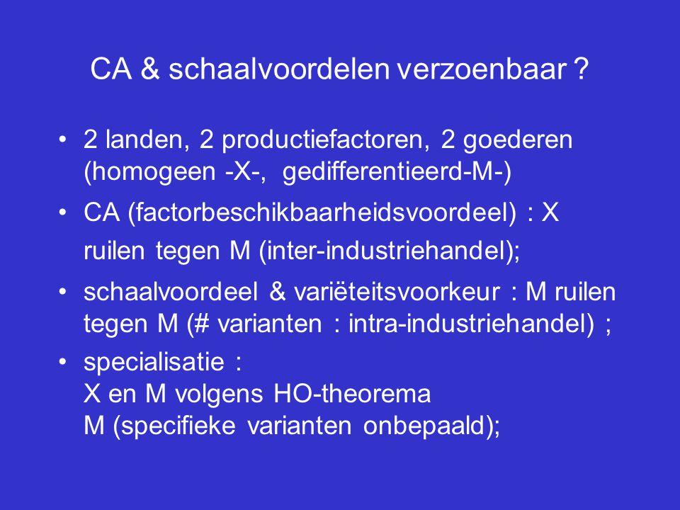 CA & schaalvoordelen verzoenbaar ? 2 landen, 2 productiefactoren, 2 goederen (homogeen -X-, gedifferentieerd-M-) CA (factorbeschikbaarheidsvoordeel) :