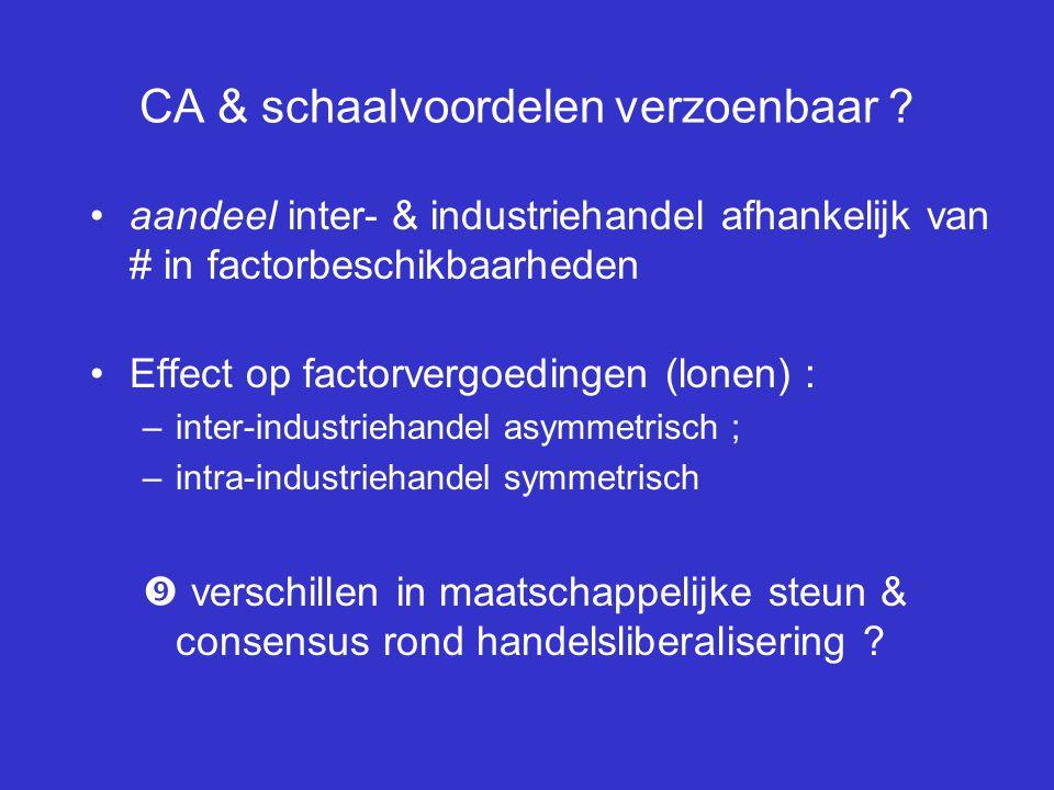 CA & schaalvoordelen verzoenbaar ? aandeel inter- & industriehandel afhankelijk van # in factorbeschikbaarheden Effect op factorvergoedingen (lonen) :