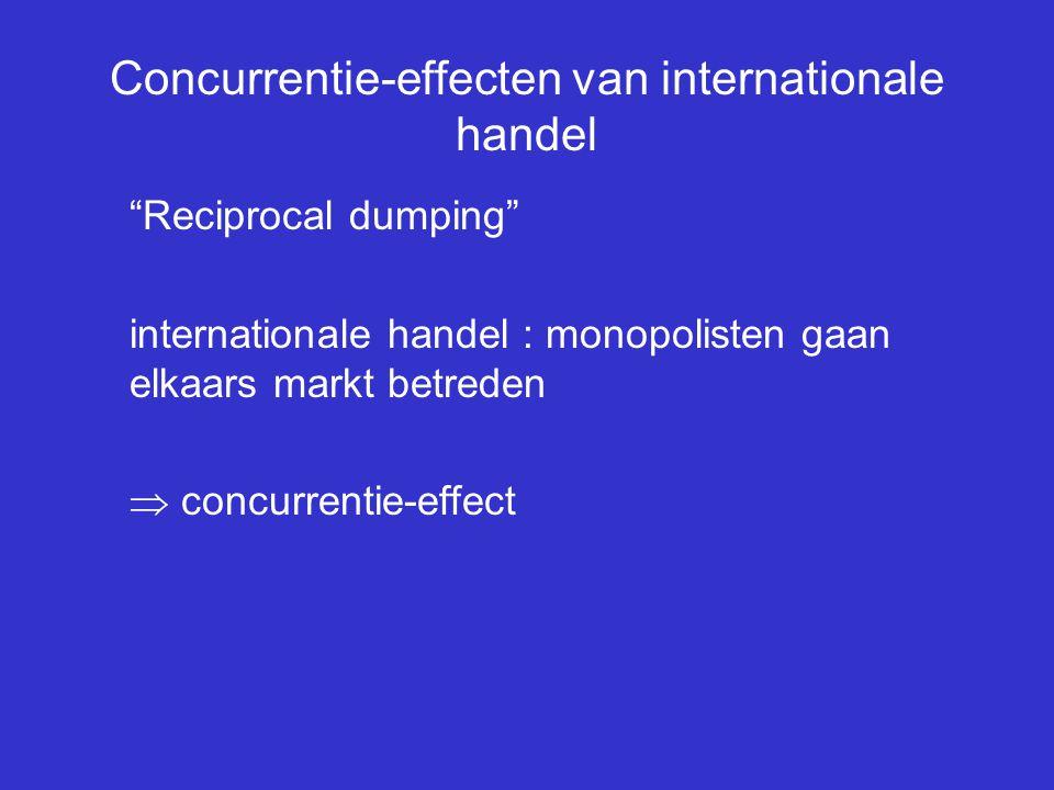 """Concurrentie-effecten van internationale handel """"Reciprocal dumping"""" internationale handel : monopolisten gaan elkaars markt betreden  concurrentie-e"""