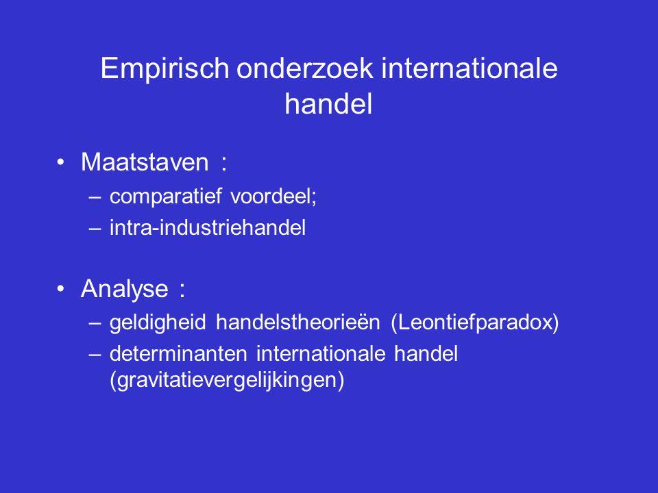 Empirisch onderzoek internationale handel Maatstaven : –comparatief voordeel; –intra-industriehandel Analyse : –geldigheid handelstheorieën (Leontiefp