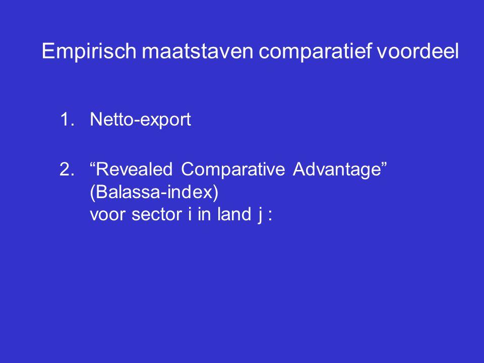 """Empirisch maatstaven comparatief voordeel 1.Netto-export 2.""""Revealed Comparative Advantage"""" (Balassa-index) voor sector i in land j :"""
