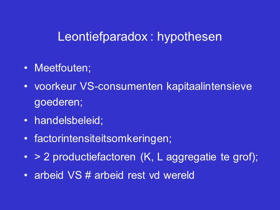 Leontiefparadox : hypothesen Meetfouten; voorkeur VS-consumenten kapitaalintensieve goederen; handelsbeleid; factorintensiteitsomkeringen; > 2 product