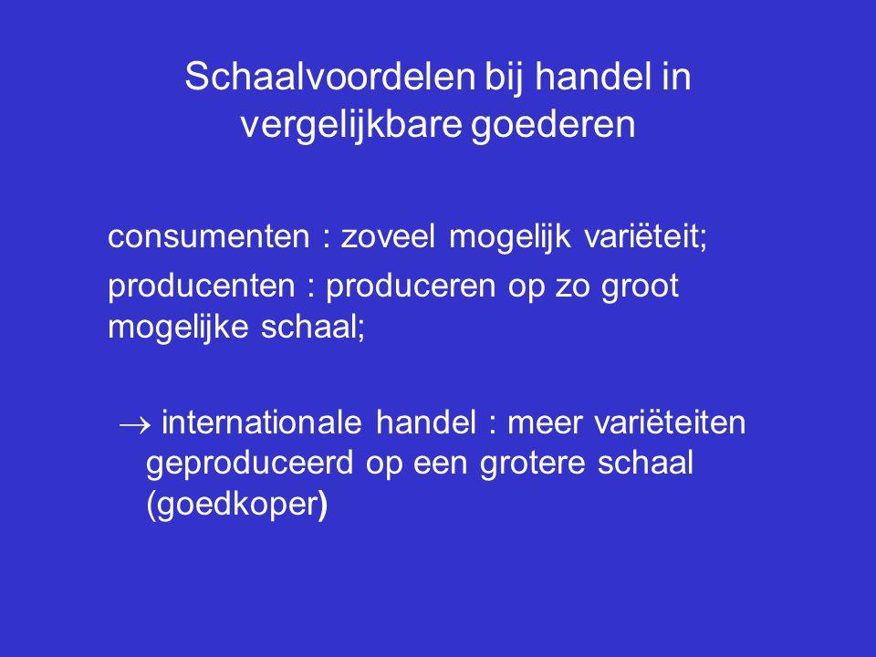 Schaalvoordelen bij handel in vergelijkbare goederen consumenten : zoveel mogelijk variëteit; producenten : produceren op zo groot mogelijke schaal; 