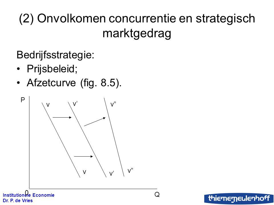 Institutionele Economie Dr. P. de Vries (2) Onvolkomen concurrentie en strategisch marktgedrag Bedrijfsstrategie: Prijsbeleid; Afzetcurve (fig. 8.5).