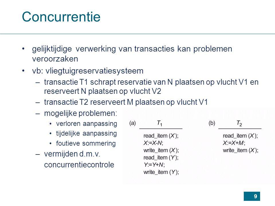 10 –Zij X #reservaties op V1, Y #reservaties op V2 voor de transacties Verloren aanpassing: wijziging van T1 wordt per ongeluk teniet gedaan door T2 T1 T2 lees(X) X := X-N lees(X) X := X+M schrijf(X) lees(Y) schrijf(X) Y := Y+N schrijf(Y) Verloren aanpassing vb: X = 84 N = 5 M = 4 resultaat: X = 88 i.p.v.