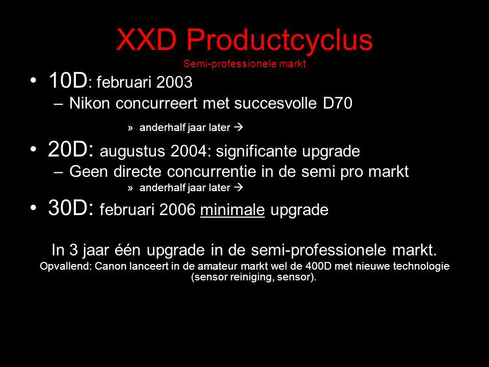 XXD Productcyclus Semi-professionele markt 10D : februari 2003 –Nikon concurreert met succesvolle D70 »anderhalf jaar later  20D: augustus 2004: significante upgrade –Geen directe concurrentie in de semi pro markt »anderhalf jaar later  30D: februari 2006 minimale upgrade In 3 jaar één upgrade in de semi-professionele markt.