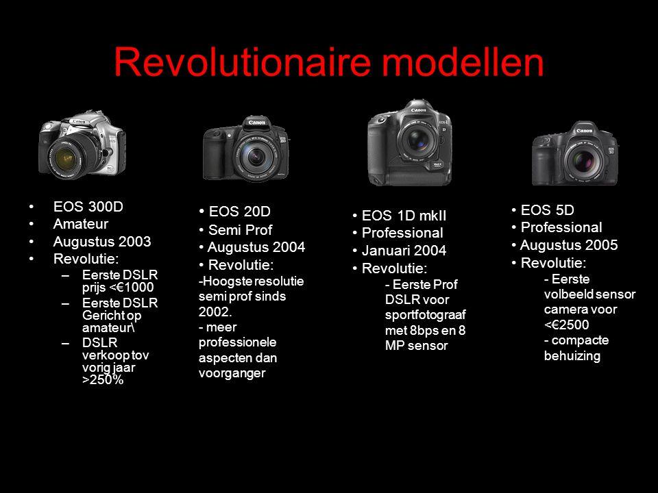 Revolutionaire modellen EOS 300D Amateur Augustus 2003 Revolutie: –Eerste DSLR prijs <€1000 –Eerste DSLR Gericht op amateur\ –DSLR verkoop tov vorig j