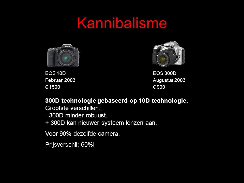 Kannibalisme EOS 10D Februari 2003 € 1500 EOS 300D Augustus 2003 € 900 300D technologie gebaseerd op 10D technologie. Grootste verschillen: - 300D min