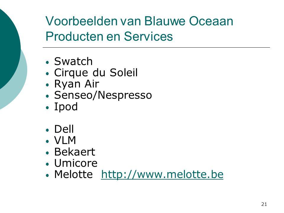 Voorbeelden van Blauwe Oceaan Producten en Services Swatch Cirque du Soleil Ryan Air Senseo/Nespresso Ipod Dell VLM Bekaert Umicore Melotte http://www