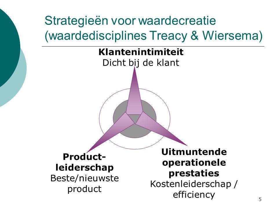5 Strategieën voor waardecreatie (waardedisciplines Treacy & Wiersema) Klantenintimiteit Dicht bij de klant Uitmuntende operationele prestaties Kosten
