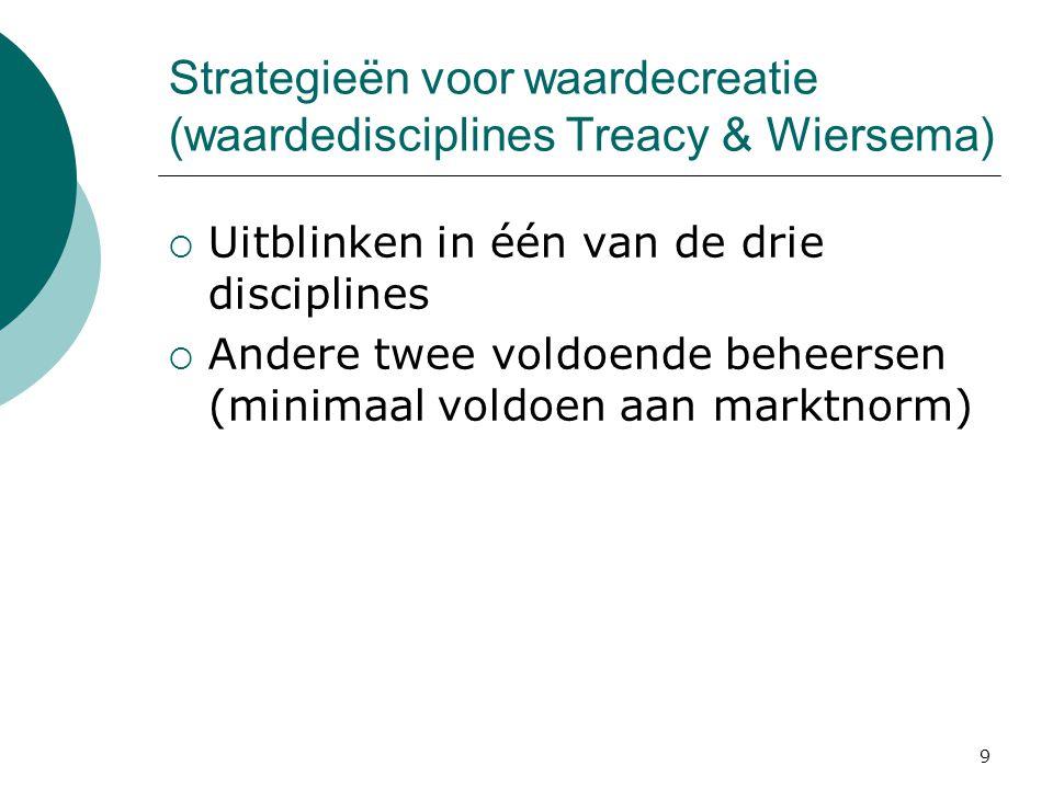 9 Strategieën voor waardecreatie (waardedisciplines Treacy & Wiersema)  Uitblinken in één van de drie disciplines  Andere twee voldoende beheersen (