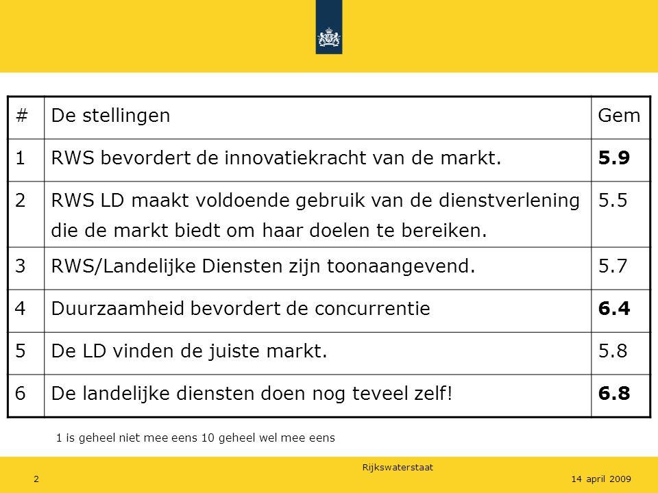 Rijkswaterstaat 314 april 2009 #De stellingen# 1RWS bevordert de innovatiekracht van de markt.23(1) 2 RWS LD maakt voldoende gebruik van de dienstverlening die de markt biedt om haar doelen te bereiken.