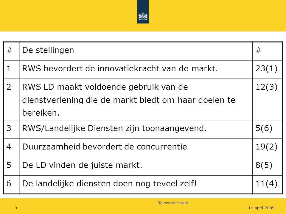 Rijkswaterstaat 314 april 2009 #De stellingen# 1RWS bevordert de innovatiekracht van de markt.23(1) 2 RWS LD maakt voldoende gebruik van de dienstverl