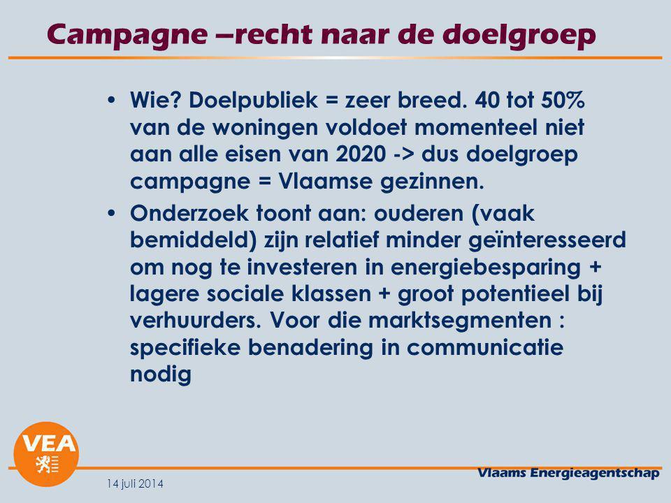 14 juli 2014 Campagne –recht naar de doelgroep Wie.