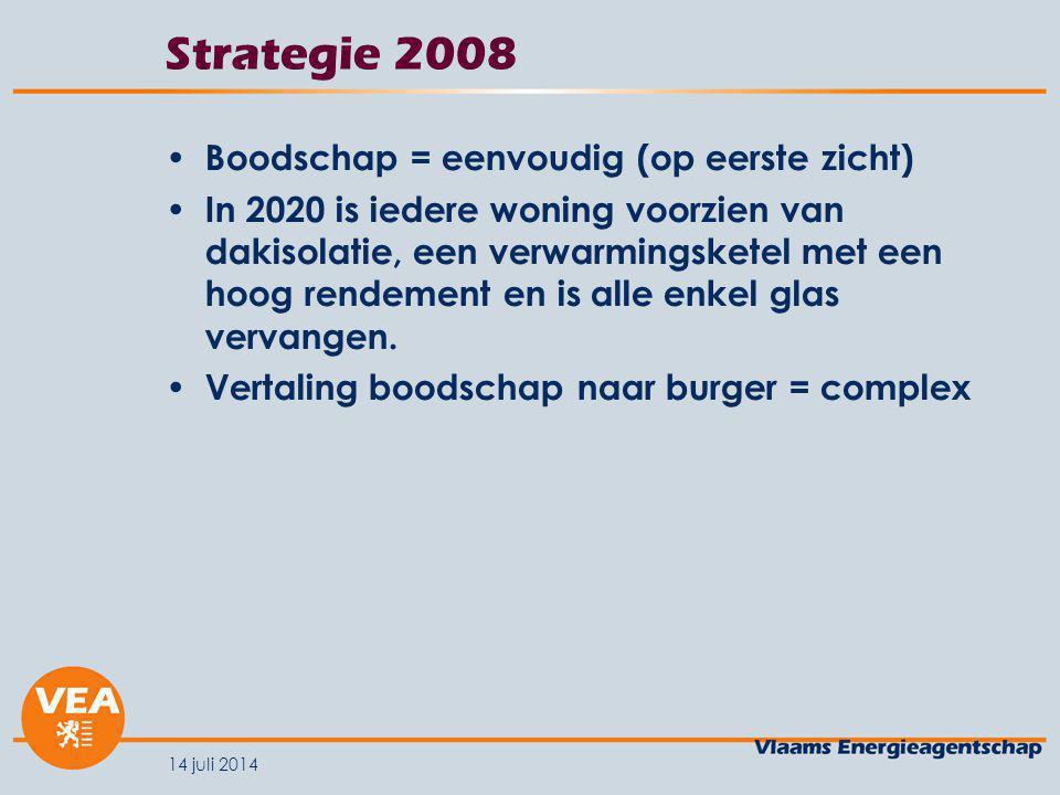 14 juli 2014 Strategie 2008 Boodschap = eenvoudig (op eerste zicht) In 2020 is iedere woning voorzien van dakisolatie, een verwarmingsketel met een hoog rendement en is alle enkel glas vervangen.