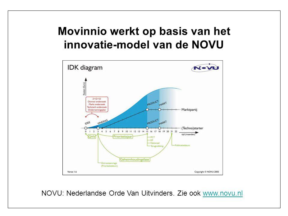 Movinnio werkt op basis van het innovatie-model van de NOVU NOVU: Nederlandse Orde Van Uitvinders. Zie ook www.novu.nlwww.novu.nl