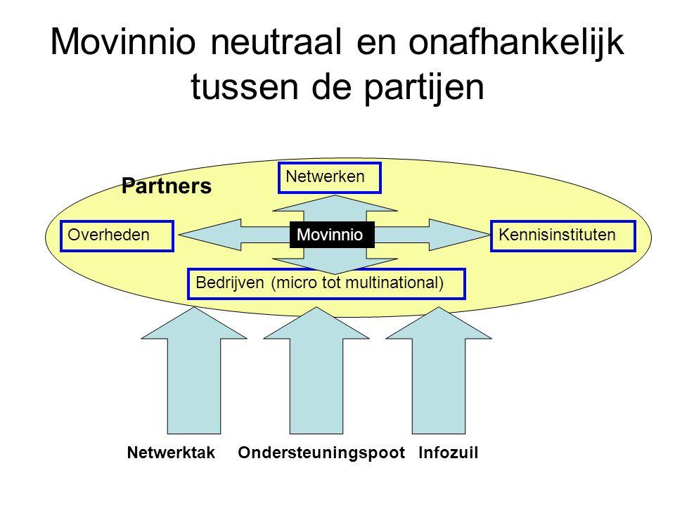 Movinnio neutraal en onafhankelijk tussen de partijen OverhedenKennisinstituten Netwerken Bedrijven (micro tot multinational) InfozuilOndersteuningspootNetwerktak Movinnio Partners