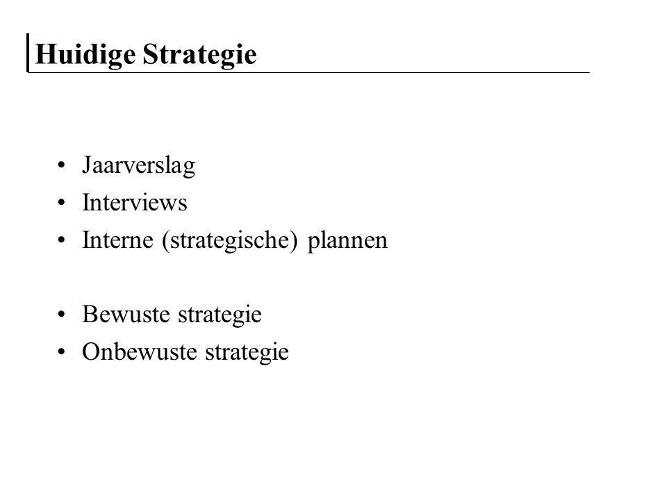 Huidige Strategie Jaarverslag Interviews Interne (strategische) plannen Bewuste strategie Onbewuste strategie