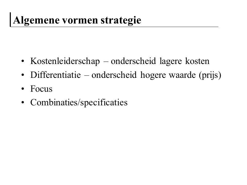 Algemene vormen strategie Kostenleiderschap – onderscheid lagere kosten Differentiatie – onderscheid hogere waarde (prijs) Focus Combinaties/specifica