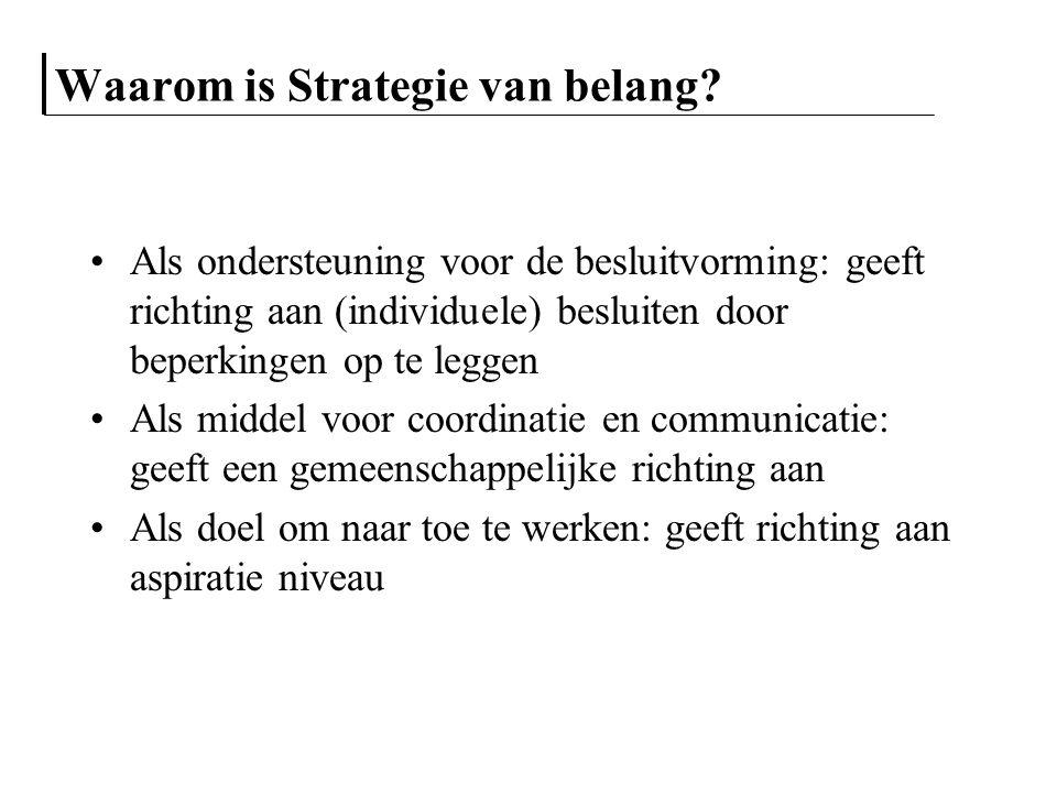 Succesvolle Strategie Duidelijke doelen Kennis van de omgeving Zelfkennis Effectieve implementatie (besluitvaardig, aktiegericht en inzet) Stategie heeft als doel het vinden, verwerven en in stand houden van concurrentievoordeel