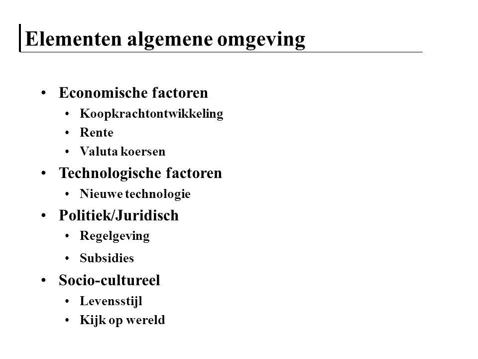 Elementen algemene omgeving Economische factoren Koopkrachtontwikkeling Rente Valuta koersen Technologische factoren Nieuwe technologie Politiek/Jurid