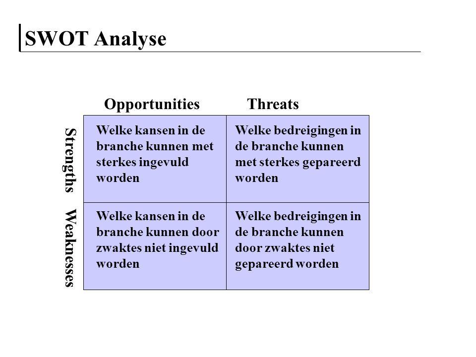 SWOT Analyse OpportunitiesThreats Strengths Weaknesses Welke kansen in de branche kunnen met sterkes ingevuld worden Welke kansen in de branche kunnen