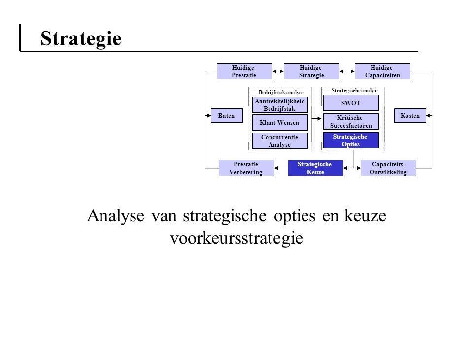 Strategie Analyse van strategische opties en keuze voorkeursstrategie Aantrekkelijkheid Bedrijfstak Klant Wensen Concurrentie Analyse Huidige Strategi