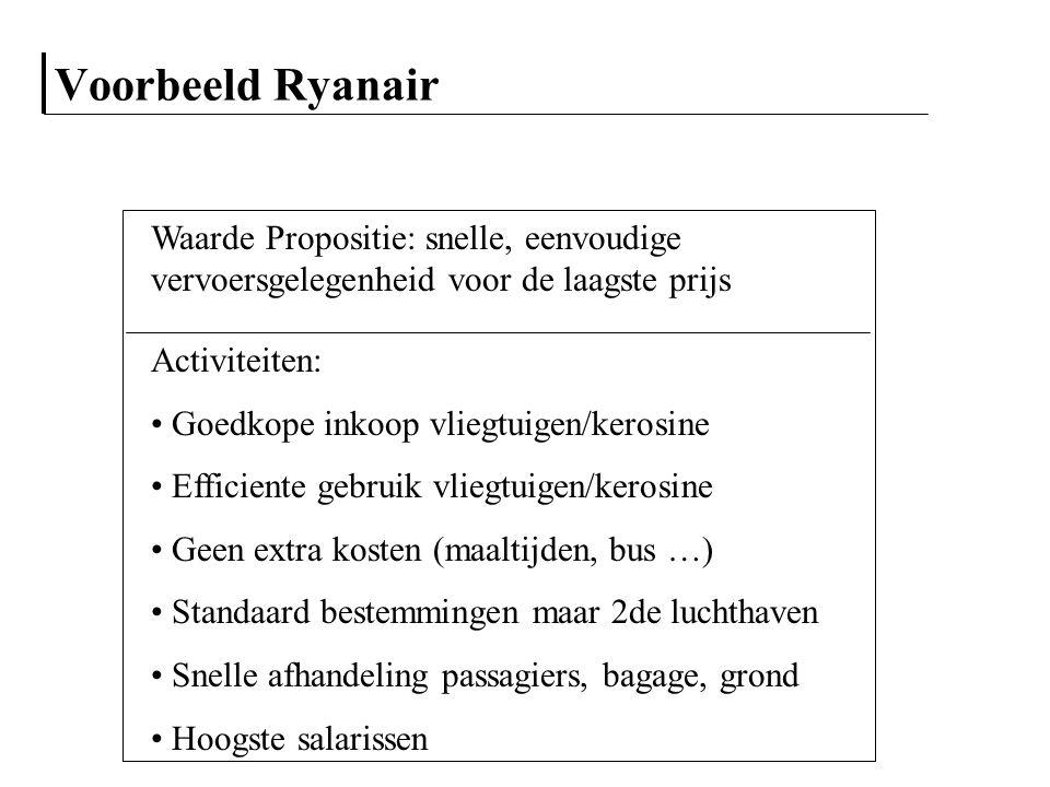 Voorbeeld Ryanair Waarde Propositie: snelle, eenvoudige vervoersgelegenheid voor de laagste prijs Activiteiten: Goedkope inkoop vliegtuigen/kerosine E