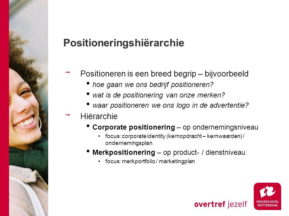 Positioneringshiërarchie Positioneren is een breed begrip – bijvoorbeeld hoe gaan we ons bedrijf positioneren? wat is de positionering van onze merken