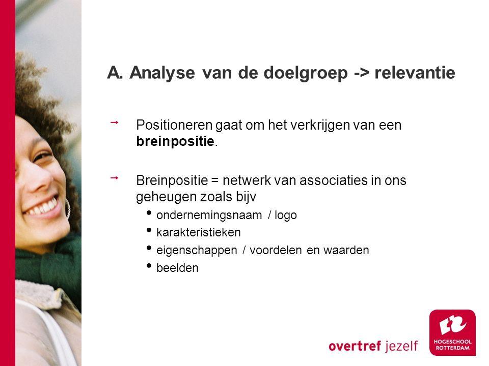 A. Analyse van de doelgroep -> relevantie Positioneren gaat om het verkrijgen van een breinpositie. Breinpositie = netwerk van associaties in ons gehe