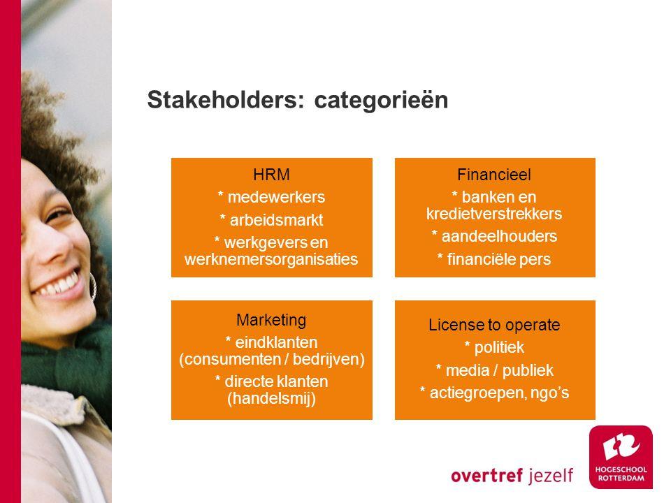 Stakeholders: categorieën HRM * medewerkers * arbeidsmarkt * werkgevers en werknemersorganisaties Financieel * banken en kredietverstrekkers * aandeel