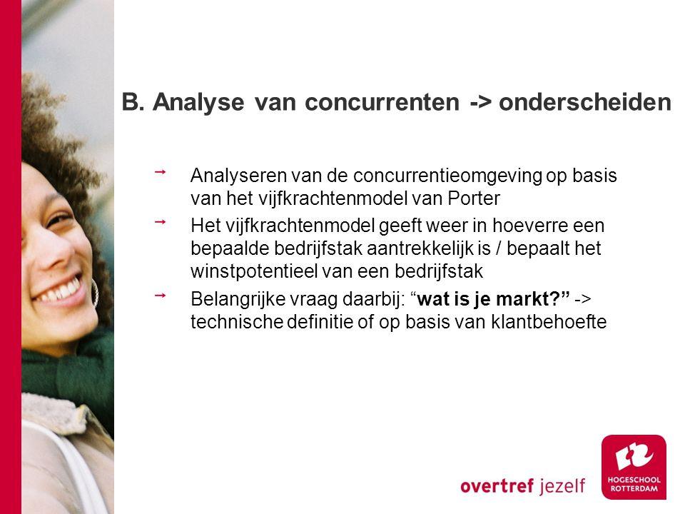 B. Analyse van concurrenten -> onderscheiden Analyseren van de concurrentieomgeving op basis van het vijfkrachtenmodel van Porter Het vijfkrachtenmode