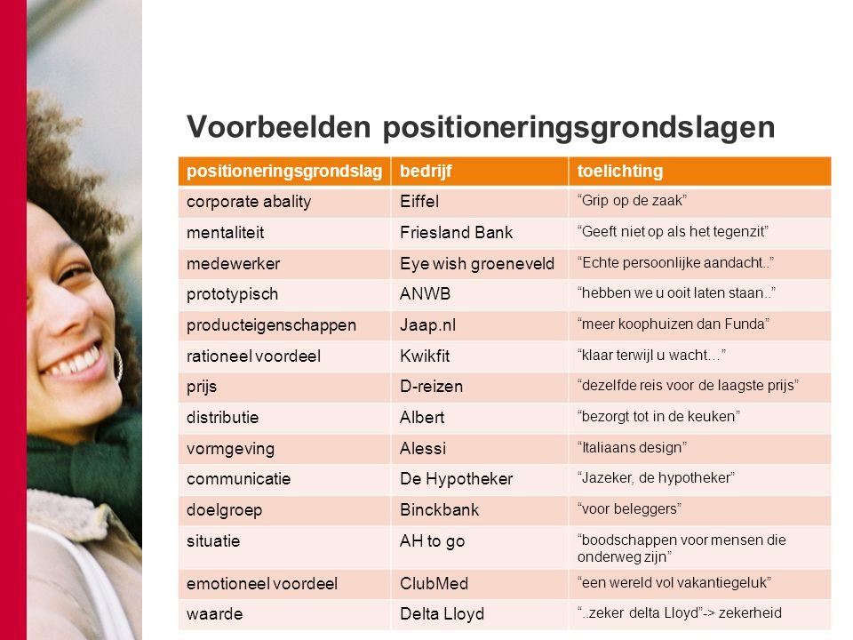 """Voorbeelden positioneringsgrondslagen positioneringsgrondslagbedrijftoelichting corporate abalityEiffel """"Grip op de zaak"""" mentaliteitFriesland Bank """"G"""