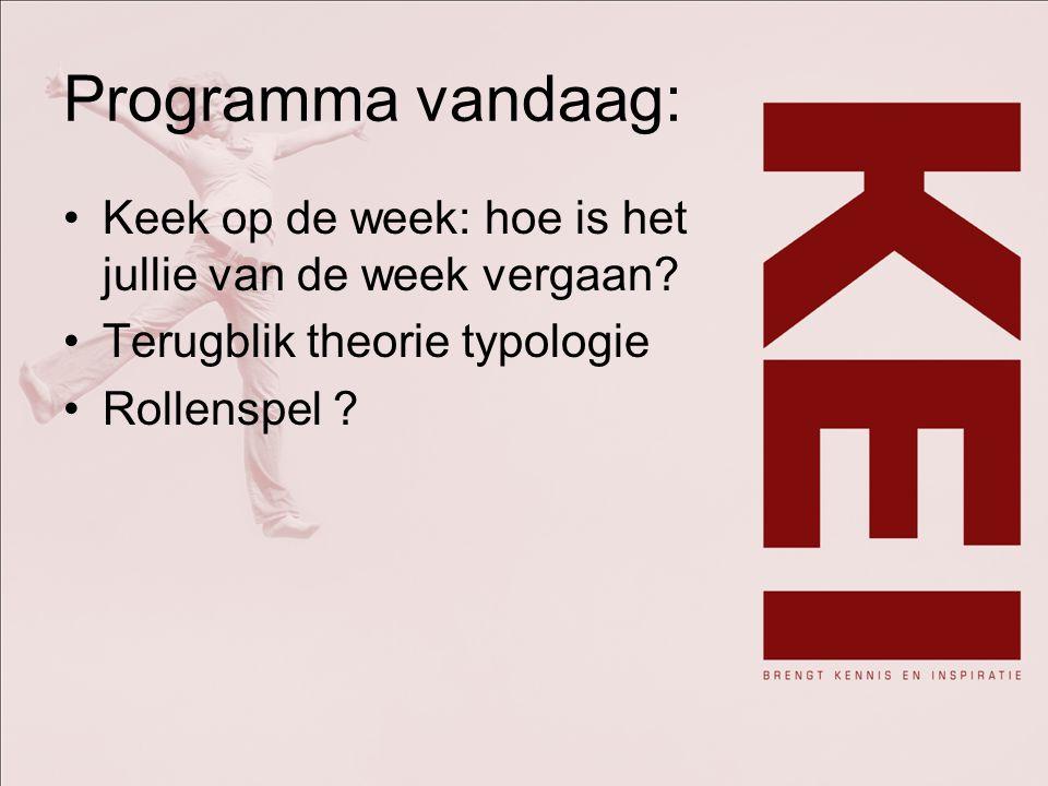 Programma vandaag: Keek op de week: hoe is het jullie van de week vergaan? Terugblik theorie typologie Rollenspel ?