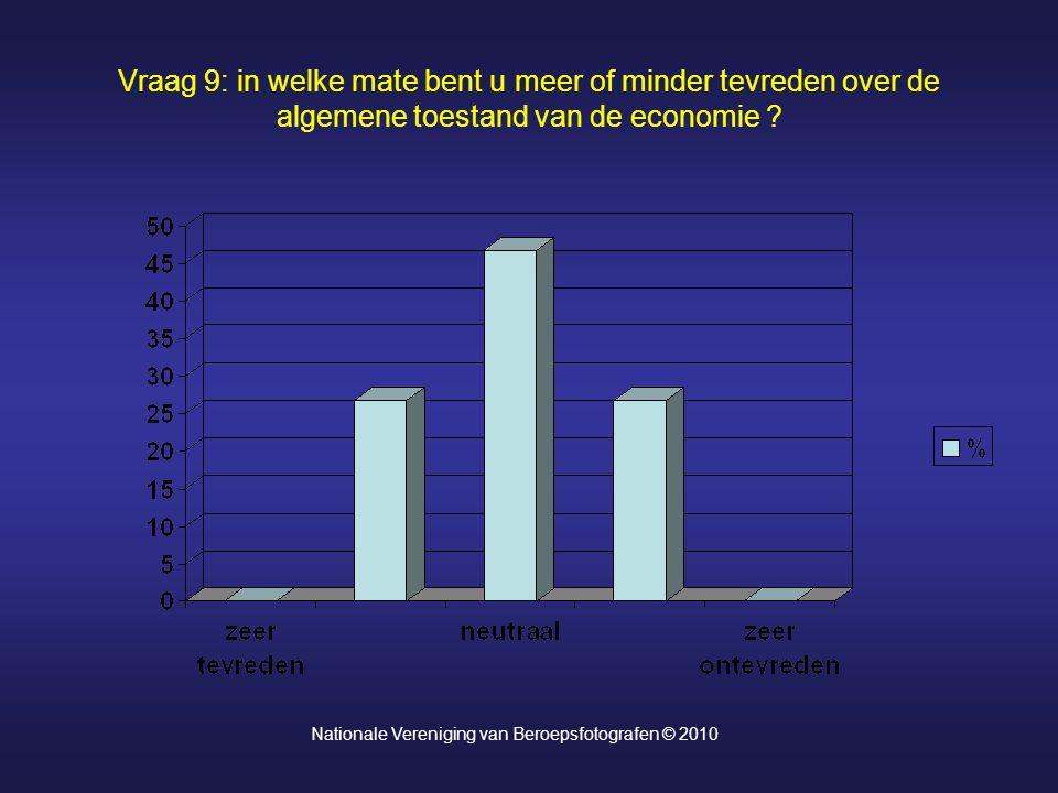 Vraag 9: in welke mate bent u meer of minder tevreden over de algemene toestand van de economie ? Nationale Vereniging van Beroepsfotografen © 2010