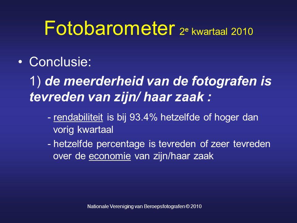 Fotobarometer 2 e kwartaal 2010 Conclusie: 1) de meerderheid van de fotografen is tevreden van zijn/ haar zaak : - rendabiliteit is bij 93.4% hetzelfde of hoger dan vorig kwartaal - hetzelfde percentage is tevreden of zeer tevreden over de economie van zijn/haar zaak Nationale Vereniging van Beroepsfotografen © 2010