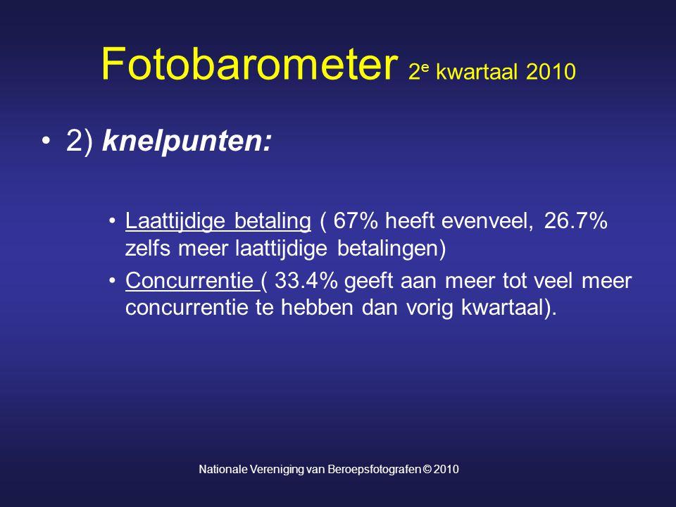 Fotobarometer 2 e kwartaal 2010 2) knelpunten: Laattijdige betaling ( 67% heeft evenveel, 26.7% zelfs meer laattijdige betalingen) Concurrentie ( 33.4% geeft aan meer tot veel meer concurrentie te hebben dan vorig kwartaal).