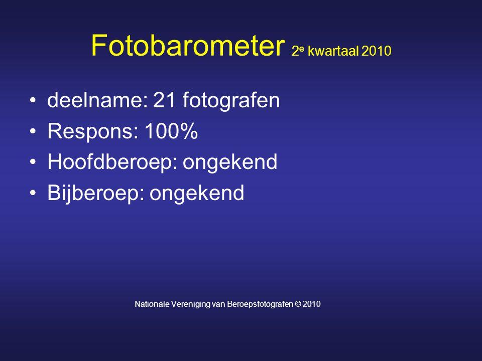 Fotobarometer 2 e kwartaal 2010 deelname: 21 fotografen Respons: 100% Hoofdberoep: ongekend Bijberoep: ongekend Nationale Vereniging van Beroepsfotografen © 2010