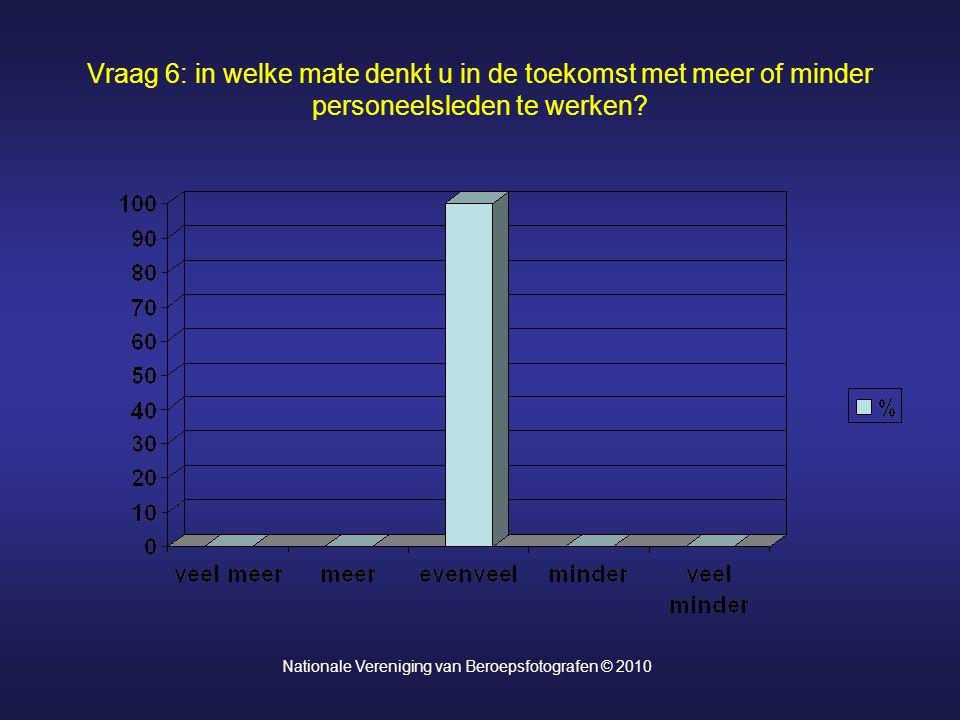 Vraag 6: in welke mate denkt u in de toekomst met meer of minder personeelsleden te werken? Nationale Vereniging van Beroepsfotografen © 2010