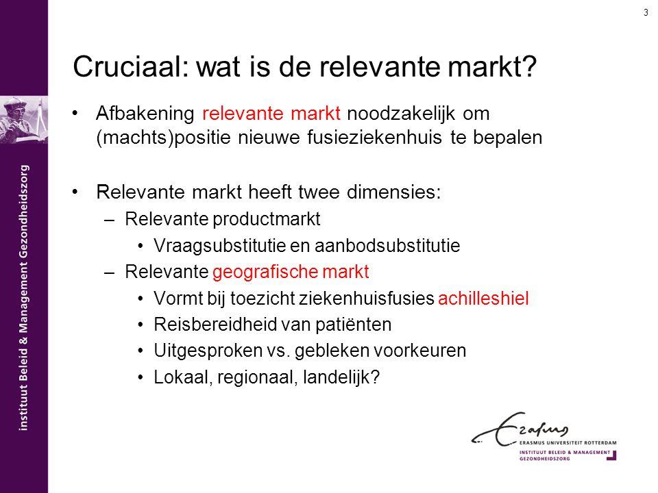 Cruciaal: wat is de relevante markt? Afbakening relevante markt noodzakelijk om (machts)positie nieuwe fusieziekenhuis te bepalen Relevante markt heef
